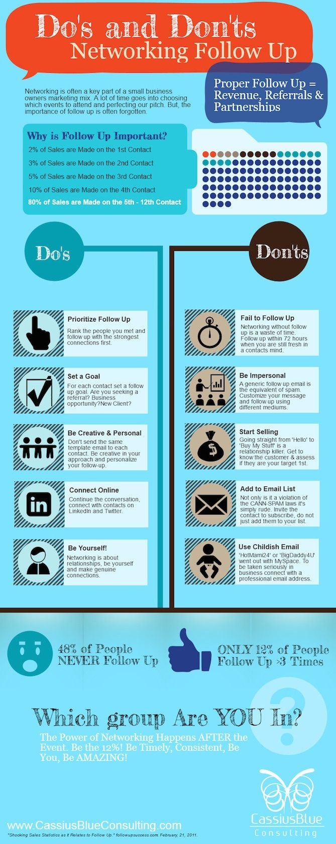 best ideas about s careers s motivation infographic dos don t of networking follow up cassius blue consulting brand strategy for start ups and small businesses