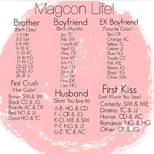 Brother: Cam Boyfriend: Shawn Ex: Jack J First Crush: Shawn Husband: Jack G First Kiss: Shawn