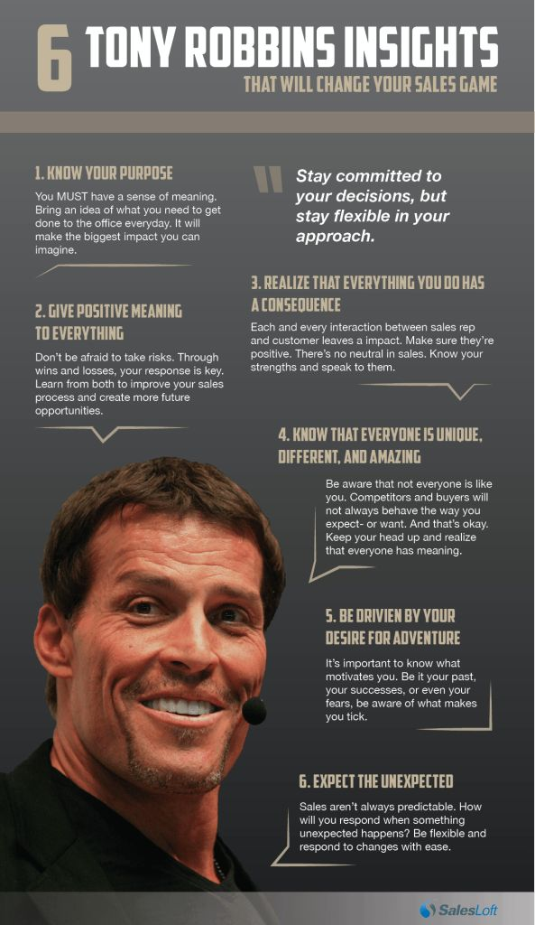 6 Sales Insights from thought leader Tony Robbins #infographic