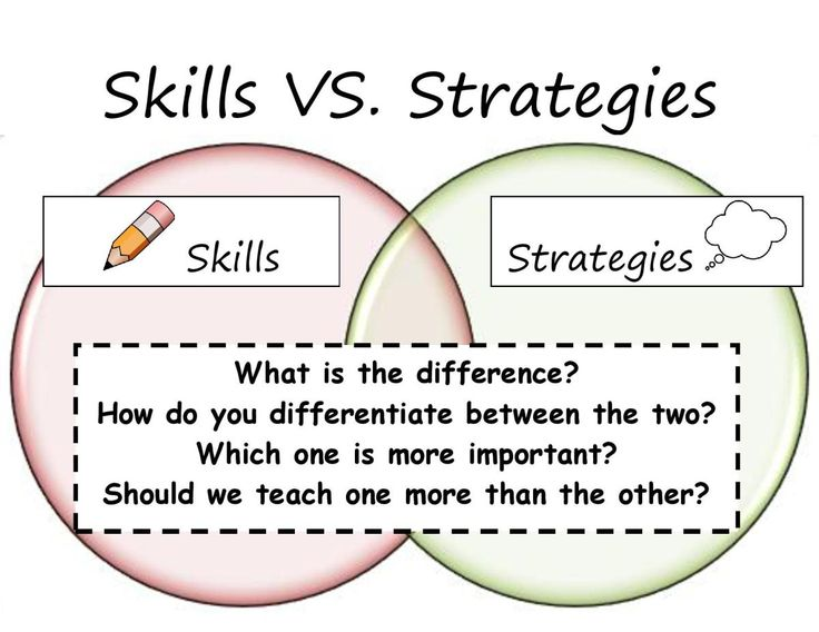 Skills Vs. Strategy (With images) Teaching career