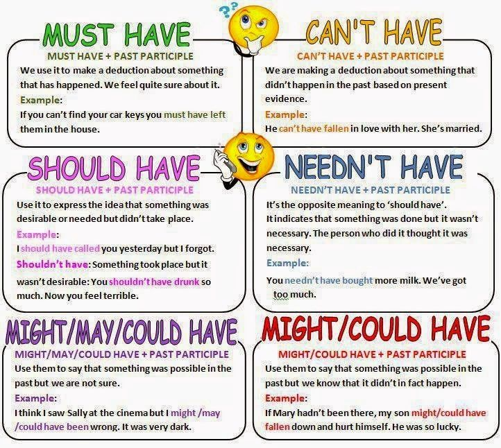Modal verbs and its types - eAge Tutor