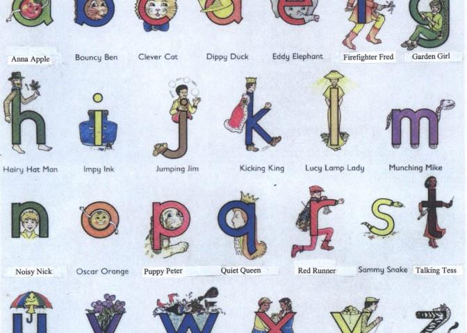 Worksheets Worksheet On Letter Land Song 1000 images about letterland on pinterest initial sounds the original letterland