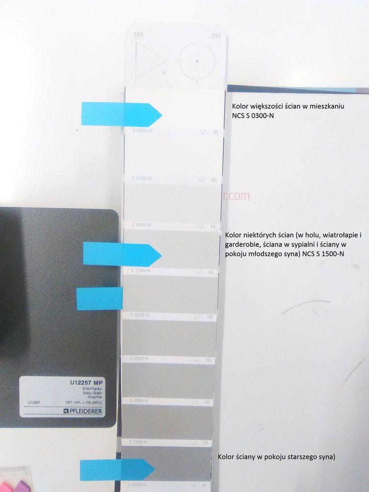 Kolory ścian S 0300 N , S 1500 N