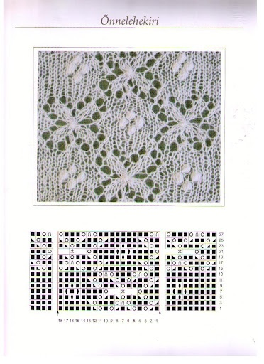 Another lovely Estonian pattern