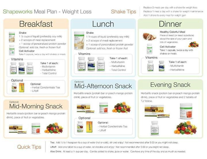 Best 25+ Herbalife meal plan ideas on Pinterest | Diet snacks ...