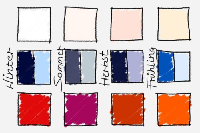 Bei Weiß, Blau und Rot gibt es für jeden Farbtyp die passende Kombination.