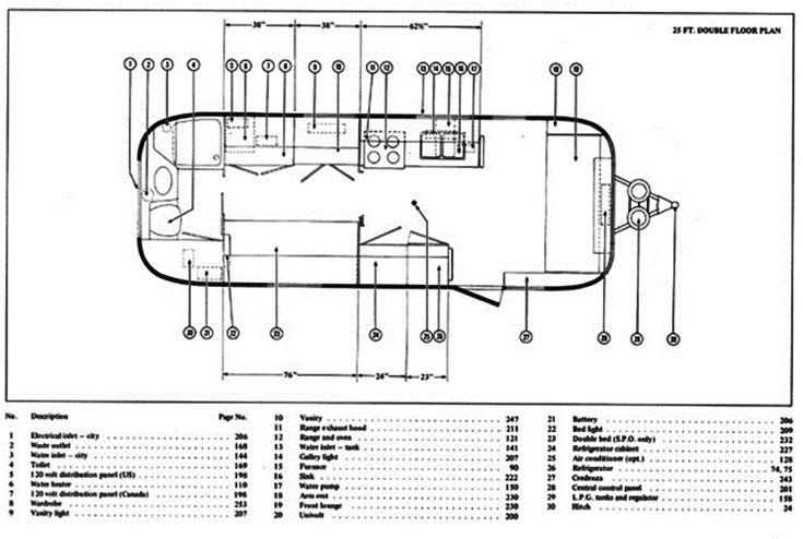 The Vintage Airstream 20 Foot Travel Trailer Floor Plans