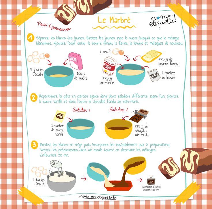 Redécouvrez la recette facile du marbré, un gâteau moelleux, savoureux et parfait pour le goûter de nos loulous!
