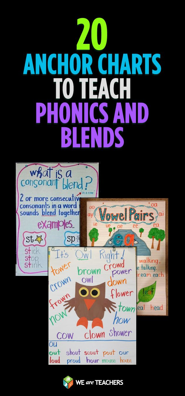 Learn how using anchor charts in your classroom can really help your students learn tricky concepts and become better readers.
