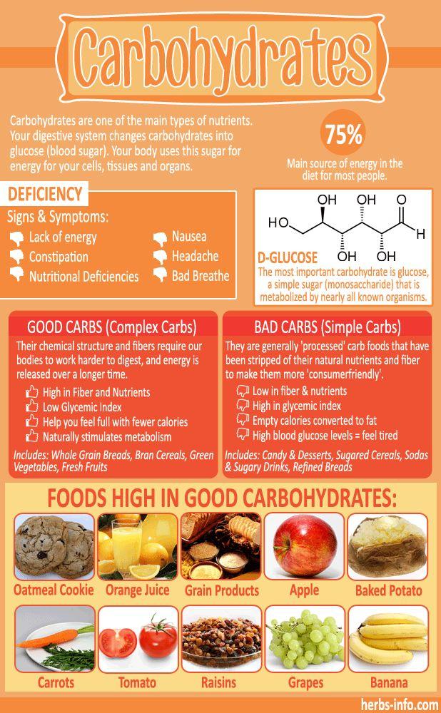 Keto dieta recept 10