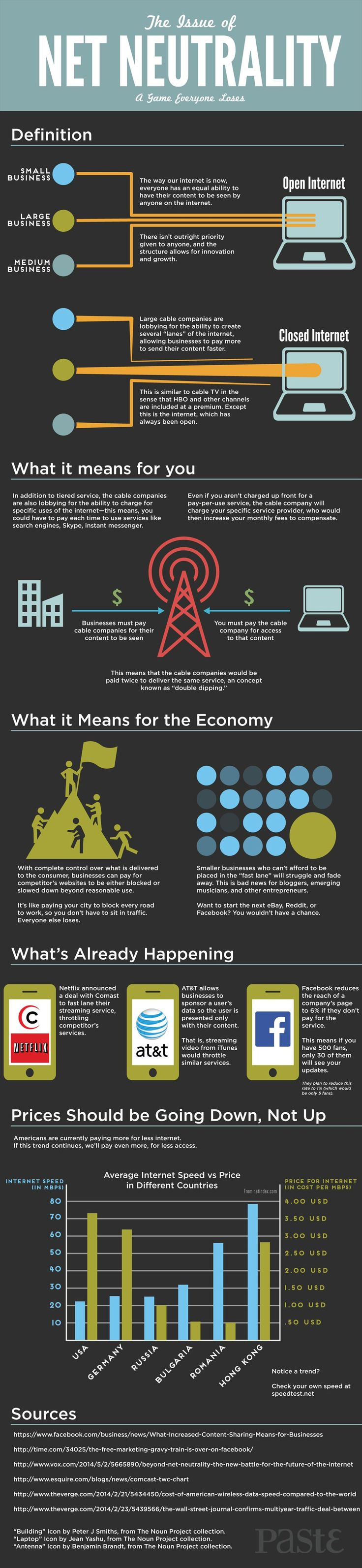 But What Does Net Neutrality Mean, Anyway? Great infographic explaining net netrality from Paste Mag
