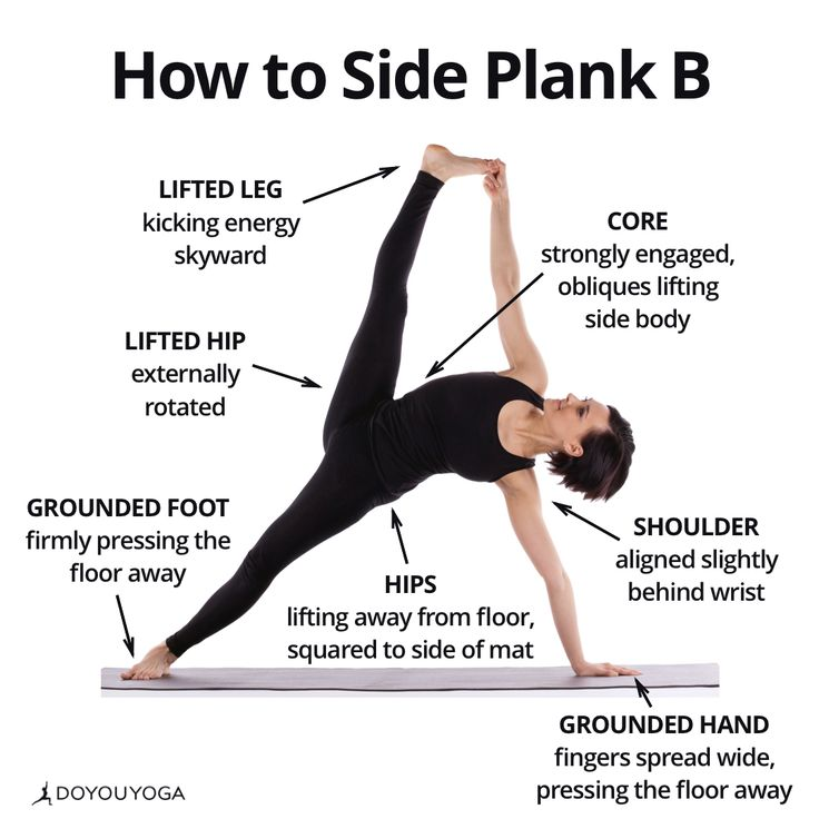 Your cheat sheet for Vasisthasana B!   What are your favorite cues for Side Plank?