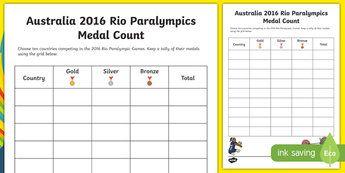 Australia Rio Paralympics 2016 Medal Count Activity Sheet-Australia