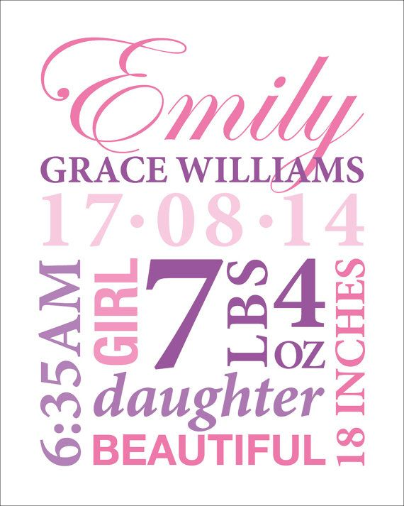 Ready to frame personalised print for baby. Name, birth details. great gift or keepsake