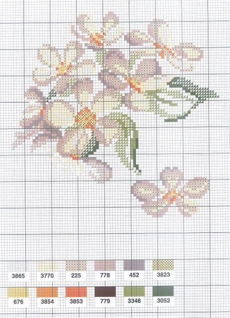 0 point de croix grille et couleurs de fils fleurs