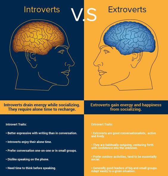 Introvert dating extrovert
