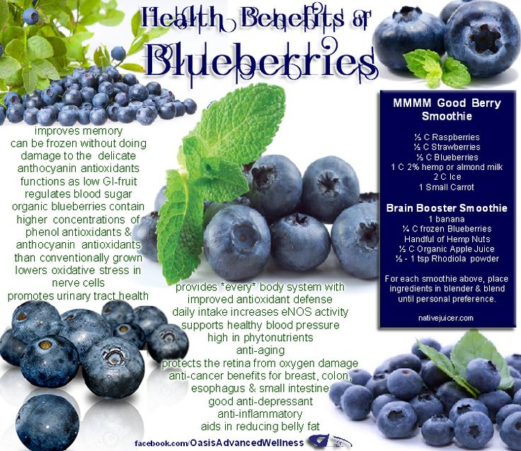 Health Benefits of Blueberries...optional smoothie recipes.