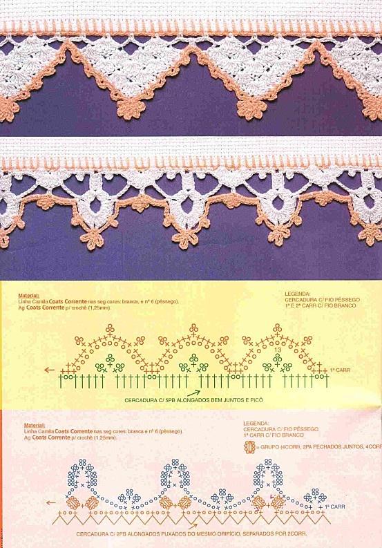 Bordures de finition et leurs grilles gratuites au crochet bordure crochet et tricot crochet - Bordure de finition au crochet ...