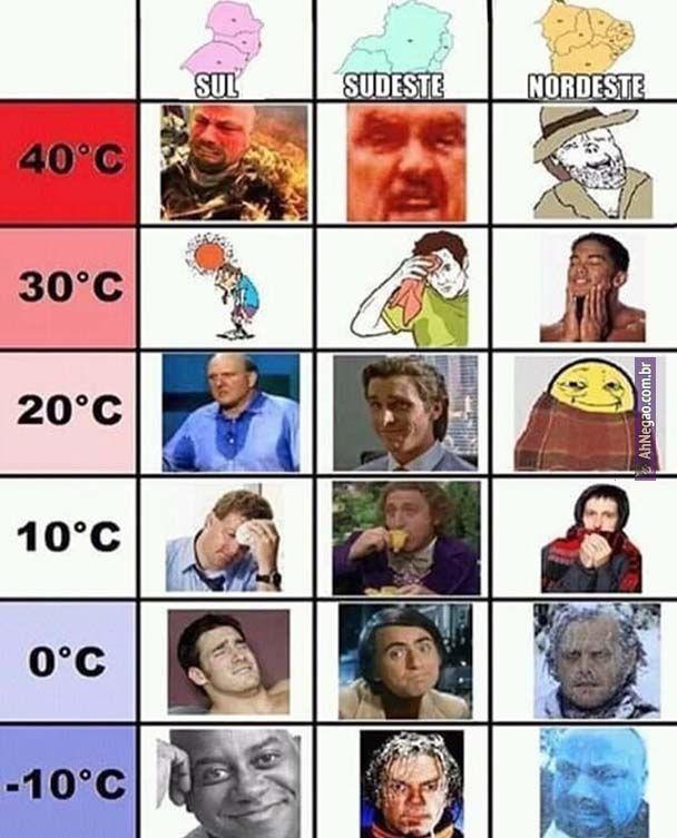 Quente Frio Medio Memes Hilarios Memes Engracados Memes