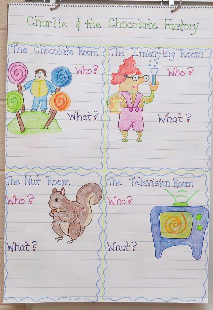 essay about willy wonka and the chocolate factory • title: willy wonka and the chocolate factory • multi-colored gobstoppers • begins with chocolate making • deceased • contest is on the radio.