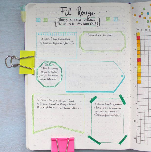 Anatomie d'un Bullet Journal
