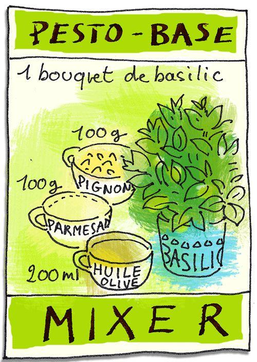 Pesto au basilic | Tambouille