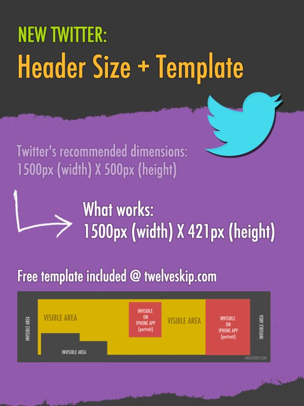 Twitter Header Size + Free Template @ http://www.twelveskip.com/tutorials/twitter/1267/twitter-header-size-dimension-2014