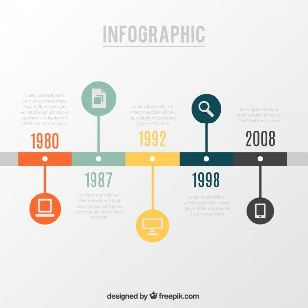 Best 25+ Timeline infographic ideas on Pinterest Timeline design - Calendar Timeline Template