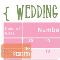 Tackling your wedding registry