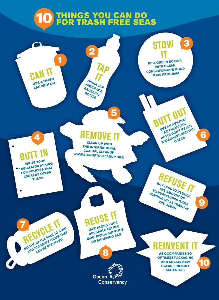 INTERNATIONAL COASTAL CLEANUP - Trash-Free Seas 2014 Report   10 things you can do for trash-free seas - oceanconservancy.com