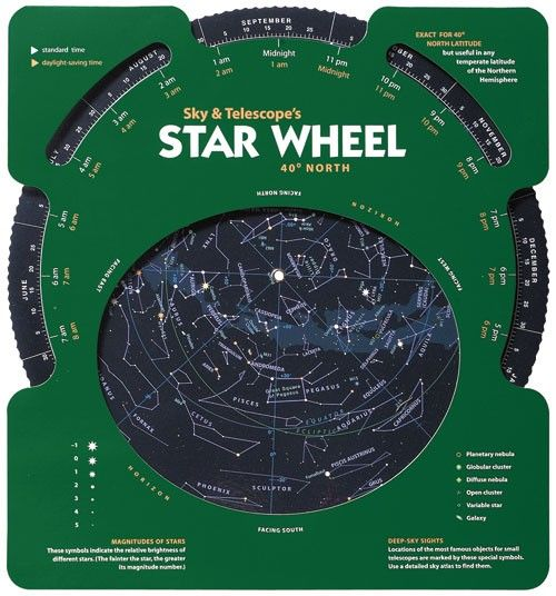 Learn Constellations with a Planisphere