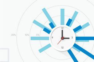 B2b-Timing-Infographic