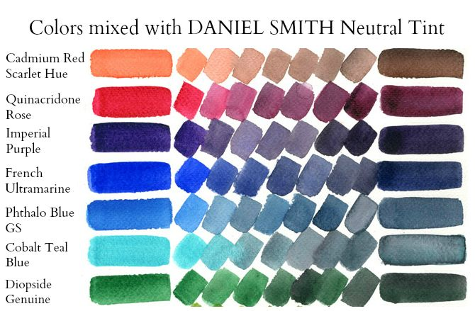 Colors Mixed With Daniel Smith Neutral Tint Painting