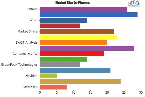 Connectivity Enabling Technology Market To Enjoy Explosive Growth