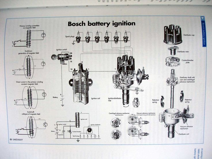 BoschBatteryIgnition.jpg (1280×960) Karmann Ghia Repair