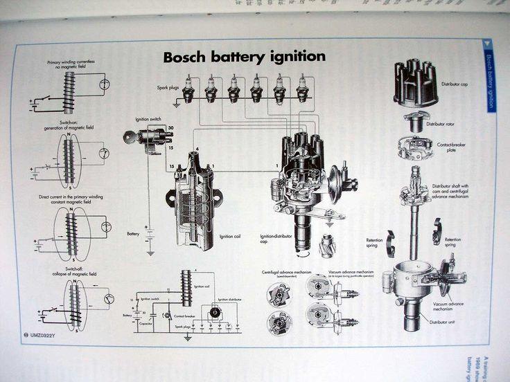 Diagram 17 Best Images About Karmann Ghia Repair On Pinterest