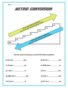 Printables Metric Conversion Worksheet Pdf 1000 ideas about metric conversion on pinterest system chart worksheet convert mm cm dm m and km