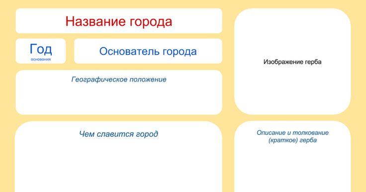 Карточка Чемоданчик - Москва