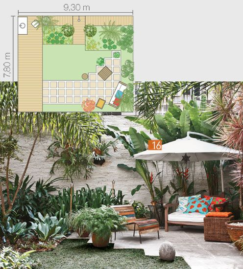 Small backyard design - clean and lush