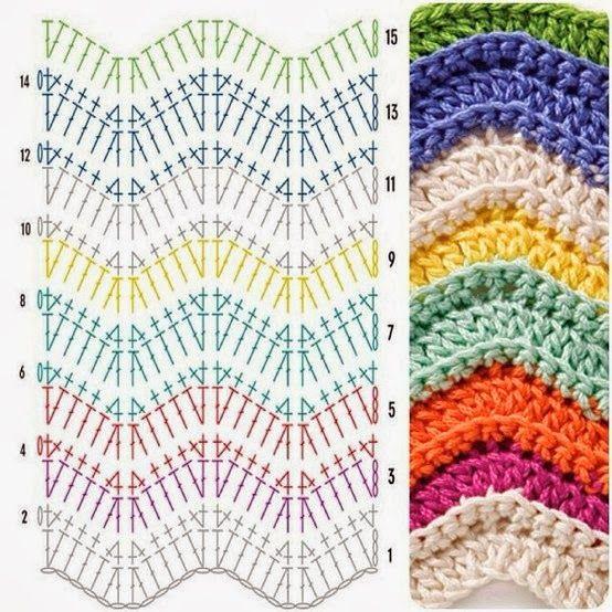 FIFIA CROCHETA blog de crochê : especial ponto zig zag,gráfico, tutorial, vídeo,passo a passo                                                                                                                                                     Mais