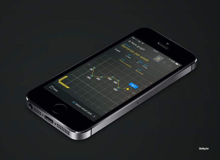 Full_view. For more details visit http://mobilewebmds.com/mobile-apps/