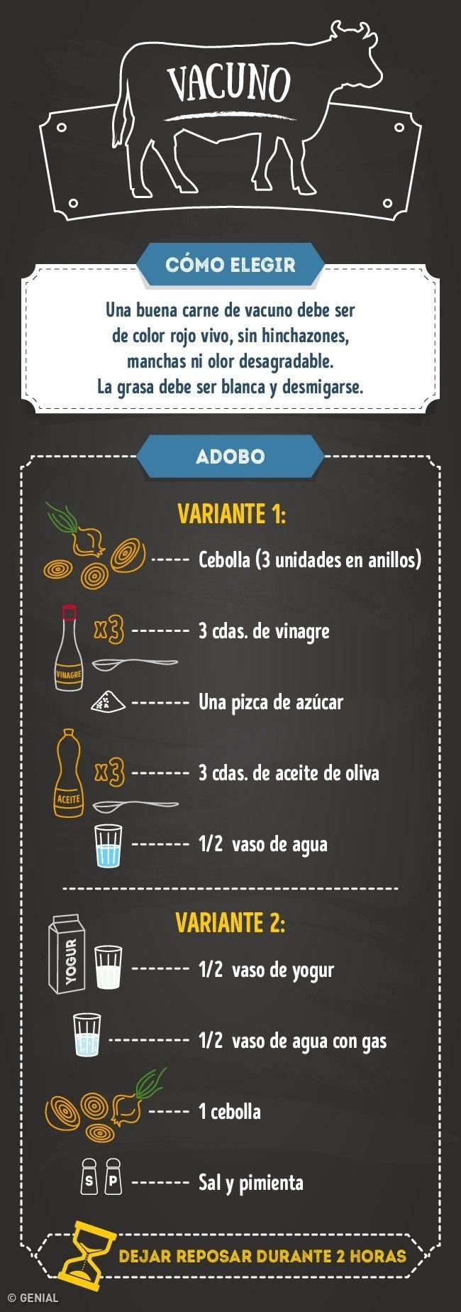 Guía para cocinar todo tipo decarnes encasa