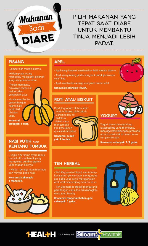 Makanan Tepat Saat Diare   Infographic