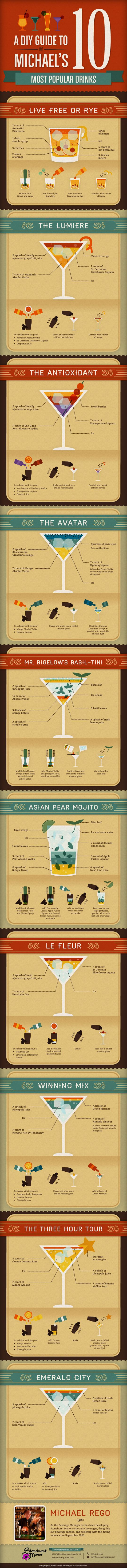 Michael Rego cocktail menu and recipe infographic!