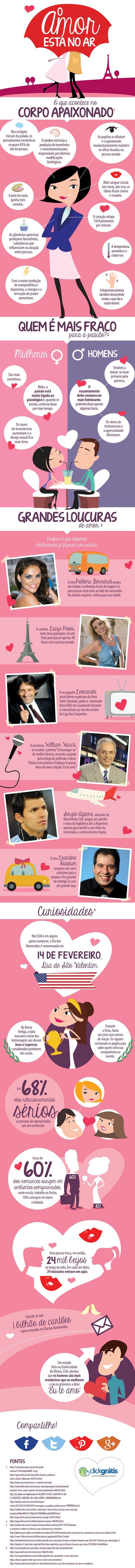 Infográfico - Dia dos Namorados