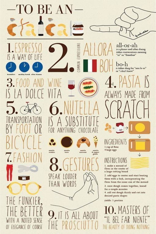 How to be an Italian in infographic - Discussion is Welcome