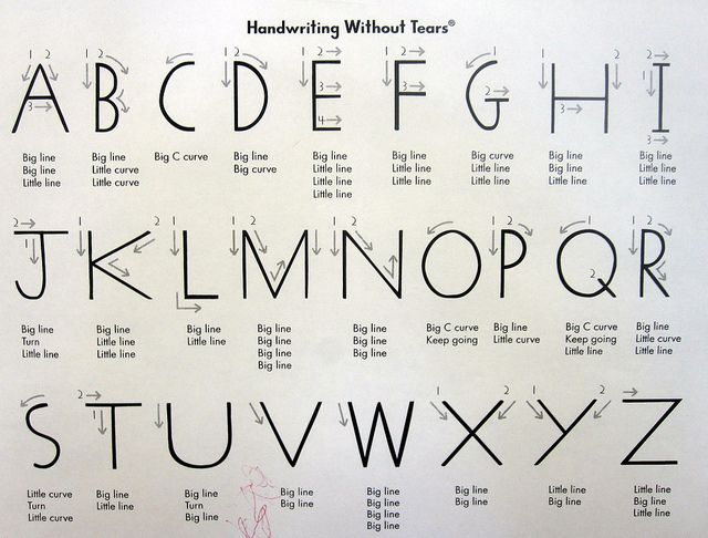 23 Best Images About Learning Handwriting Preschool On