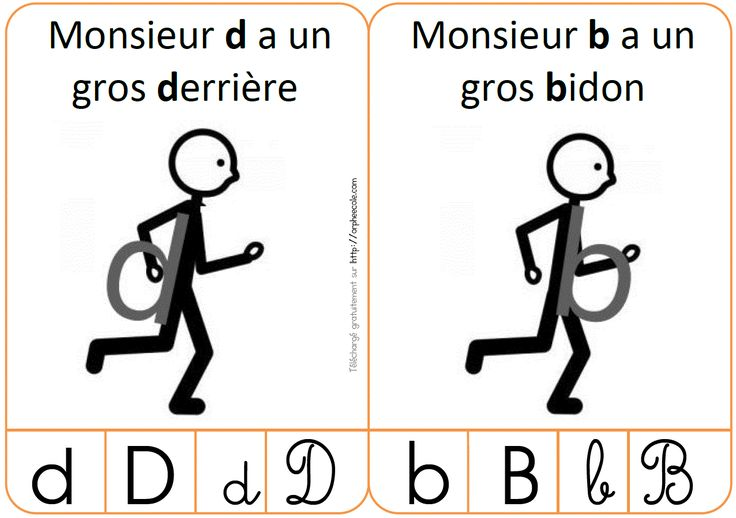 b d b d b d b d... c'est pas facile quand on est petit !