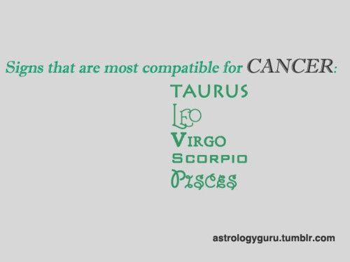 Most compatible with cancer man