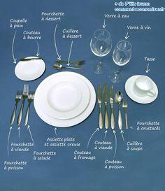 17 best ideas about mettre la table on pinterest les for Dresser table couverts